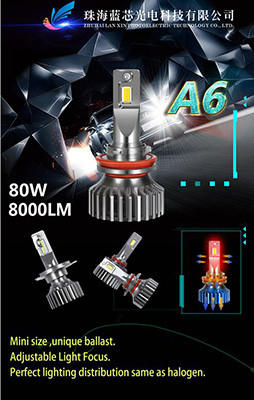 Newest 80W 8000LM car headlight